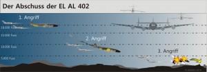 1955-07-27_4X-AKC L-049 EL AL@Petrisch_Abschusssm