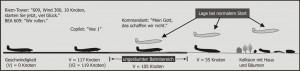 1958-02-06_G-ALZU_takeoff run@MUCsm