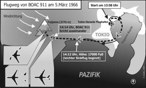 1966-03-05_G-ARWE_B707_Flugweg_BOAC911sm