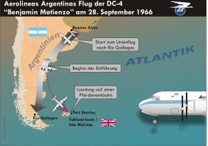 1966-09-28_LV-AGG_DC4_Flugweg@Las Malvinas_Kartesm