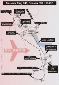 1970-02 CV990_Swissair@Wuerlingen Flugweg Grafik1sm