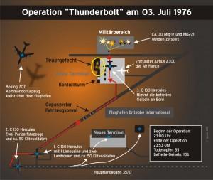 1976-07-03_KAP 16 AF A300 Thunderbolt Operationsmall