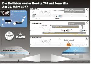 1977-KAP 17 Tenerife PAA and KLM 1977small