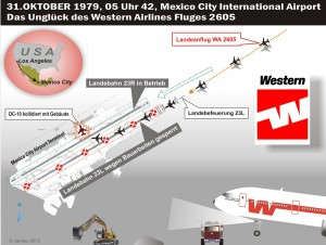 1979_KAP 05 Western DC-10 @ MMMX_1979small