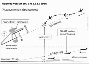 1986-12-12_SU892_flugwegsmall