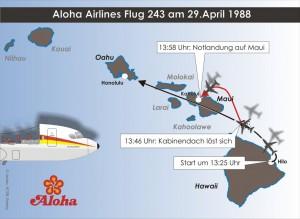 1988-04-29_KAP7_Grafik1_Aloha_243_Flugwegsmall