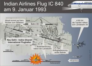 1993_Tu154_Delhi_FLugwegsmall