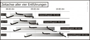 2001-09-11_Zeitachsesmall