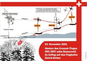 2001-11_KAP 24 Avro Crossair 2001 - Das Raetsel von Zuerichsmall