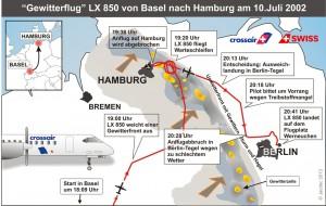 2002-MAYDAY_Crossair@Werneuchen_Kartesmall
