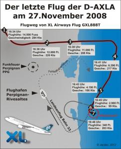 2008-11-27_A320_D-AXLA_off_Perpignan_Flugwegsm