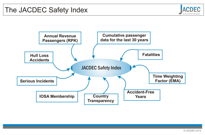 IMG_Safety-Index_small