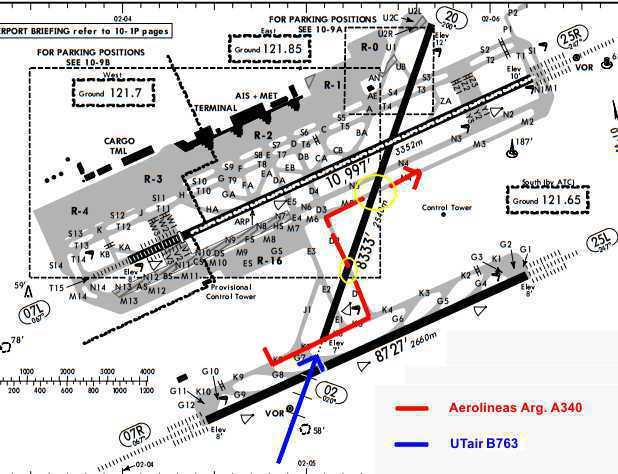 2014-07-05_INCI_AAR_A342_UTA_B762@LEBL_MAP
