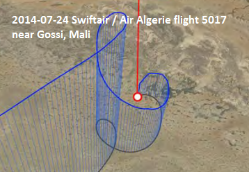 2014-07-24 Swiftair McDD MD-83 crashed near Gossi, Mali – FINAL REPORT