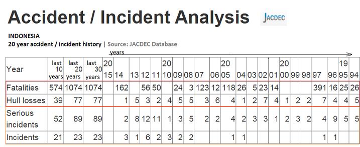 2014-12-28_PK-AXC_JACDEC-STATS-INDO20Y