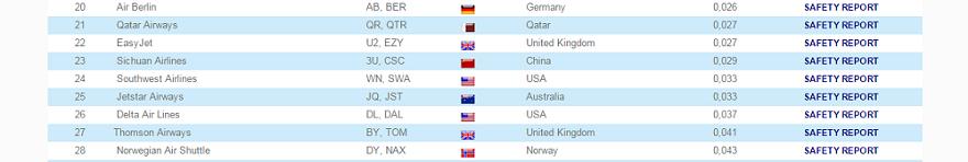 2015-01-30_scrnsht_Ranking1