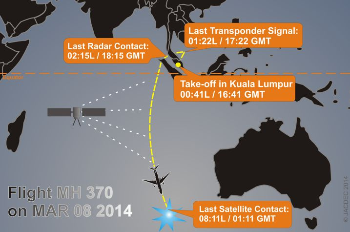 MH370_JACDEC_infographic_small
