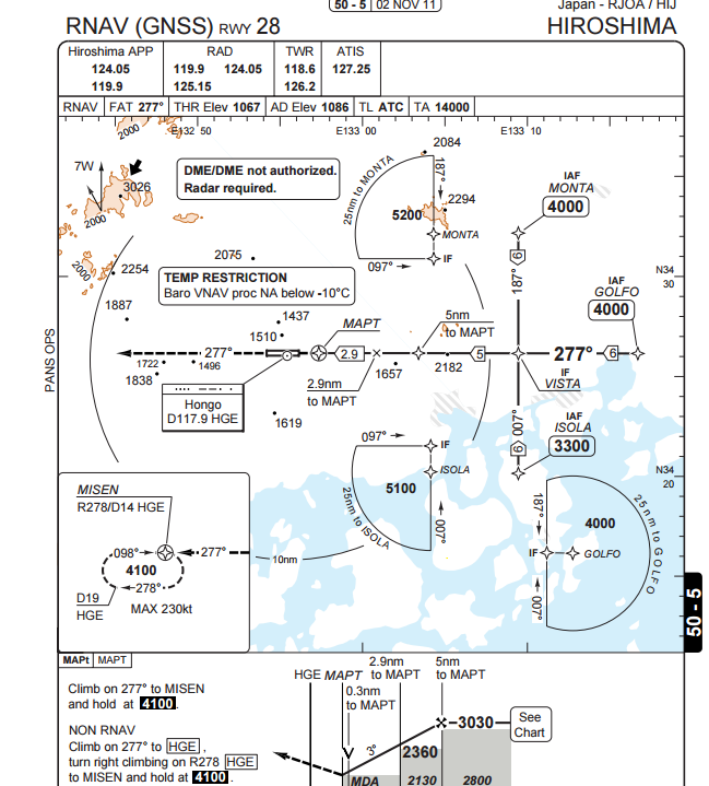 2015-04-14_HL7662_A320_OZ@Hiroshima_MAP-RNAV