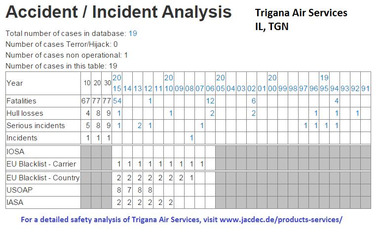 2015-08-16_PK-YRN_ATR42_TRigana@IrianJaya_JACDEC-MatrixTGN