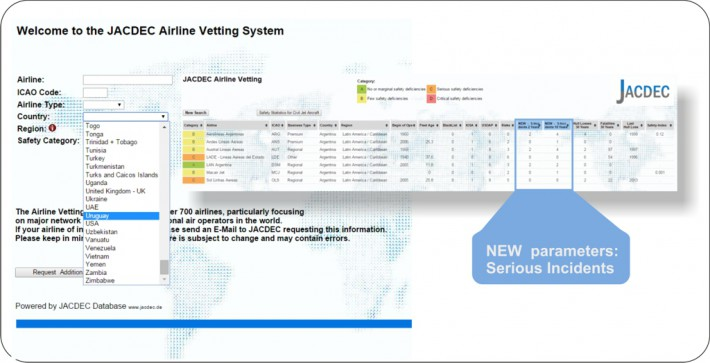 The JACDEC Airline Safety Vetting now has over 900 operators in the system