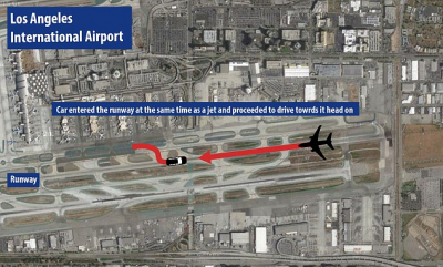 2015-10-13 Compass E170 runway incursion at Los Angeles