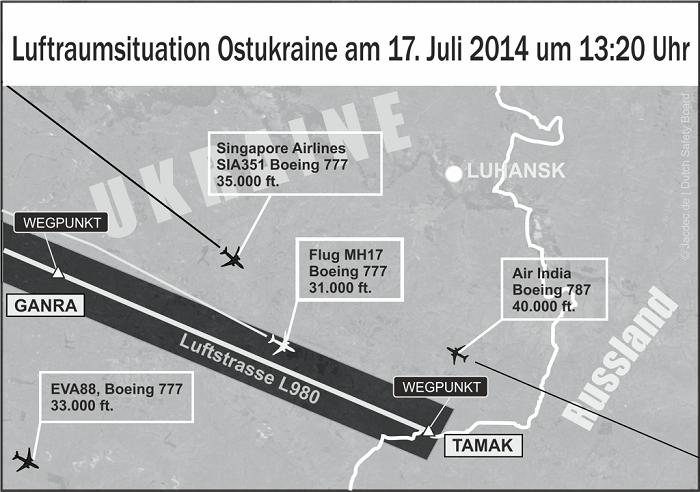 Abb31 KAP09 MH17-Absturzzone-Report_FINAL700px