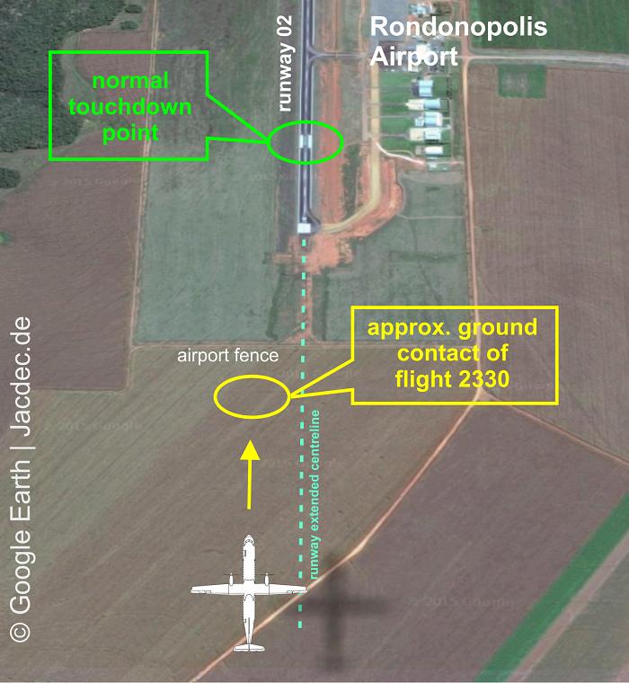 2016-01-09 Passaredo ATR-72 landed short of runway Rondonopolis