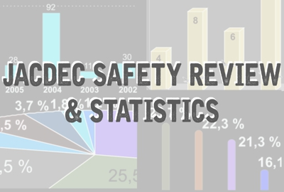 2015-01-03 Safety Review of 2015 – JACDEC Summary Report