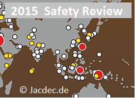 2015 Jacdec Global Safety Review