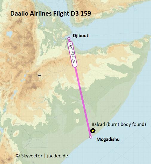 2016-02-02_SX-BHS_A321_Daalo@Mogadishu_MAP