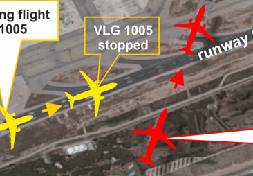 2016-02-06 Vueling and Ural aircraft runway incursion at Barcelona