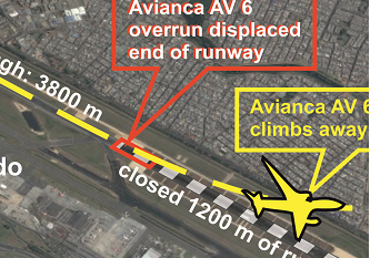 2016-07-13 Avianca Airbus A330 took off beyond the end of the runway at Bogota