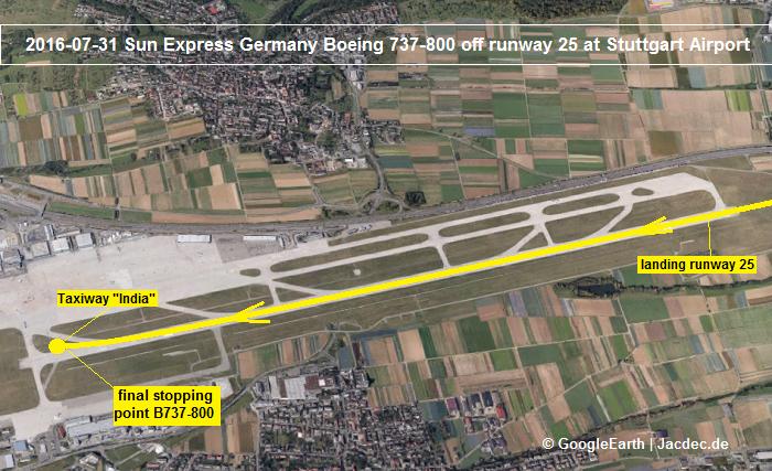 20160731 Sun Express B738 off runway at Stuttgart JACDEC