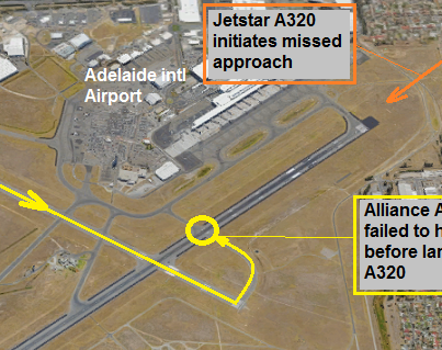 2016-08-17 Fokker 50 and A320 in runway incursion at Adelaide