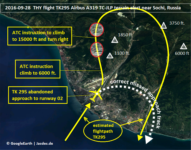 2016-09-28_tc-jlp_a319_tksochi_map