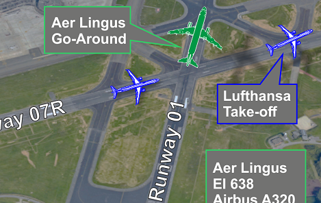 2016-10-05 Aer Lingus A320 and Air Dolomiti E195 in serious runway incursion at Brussels