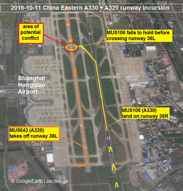 2016 10 11 China Eastern A320 And A330 In Runway Incursion