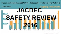 2016 Global Safety Review